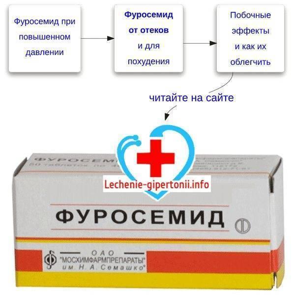 Сравнение основных мочегонных препаратов (индапамид, диувер, эспиро, диакарб, гипотиазид, триампур композитум, лазикс) с верошпироном