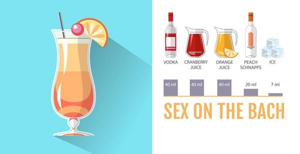 Алкогольный коктейль голубые гавайи