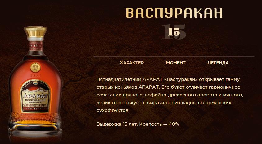 Армянский коньяк: история, виды и популярные марки армянского коньяка