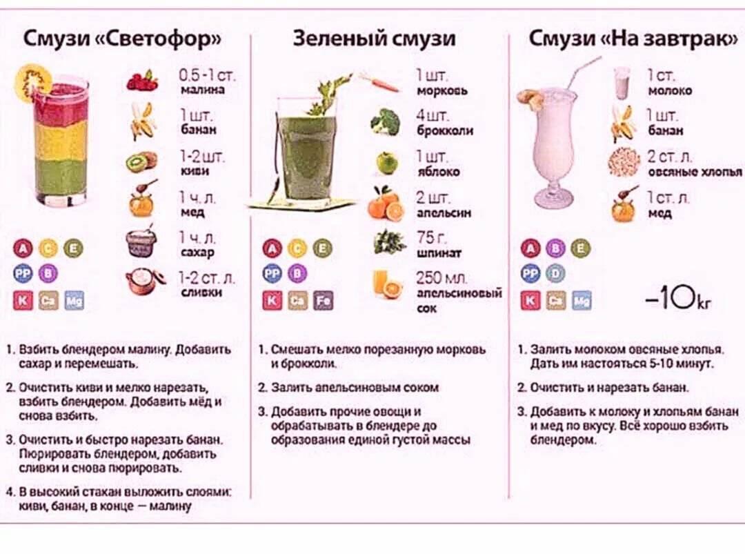 Кислородный коктейль: польза и вред