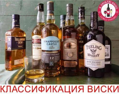 Виски – как выбрать для себя или в подарок: советы и обзор известных марок