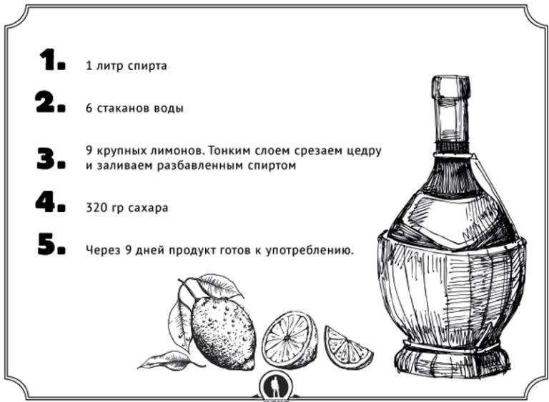 Как сделать ром из самогона своими руками