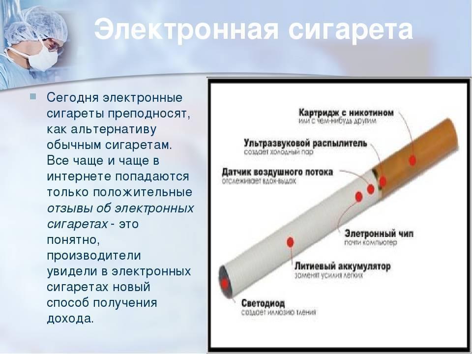 Сигареты для бросания курить
