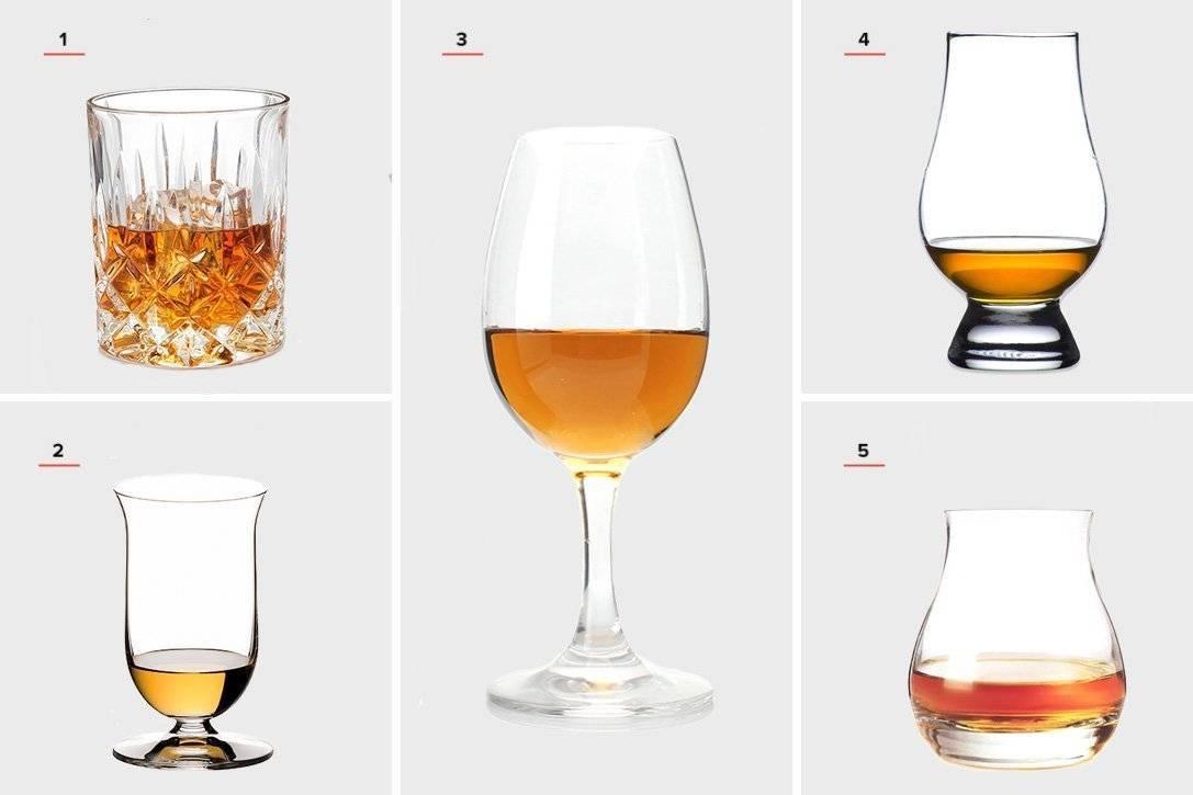 Все о бокалах для виски