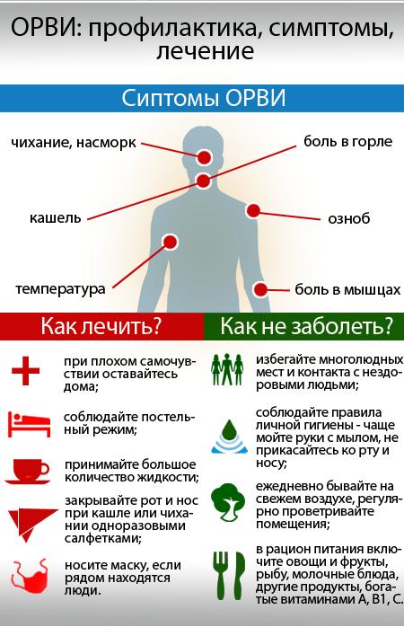 Почему от электронной сигареты болит голова или кружится?