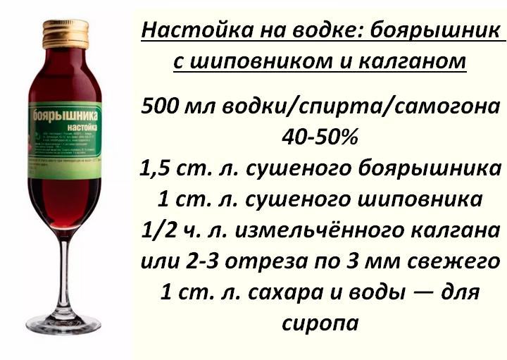 Химическая формула самогона: состав, польза и вред для здоровья человека, виды самодельного алкоголя