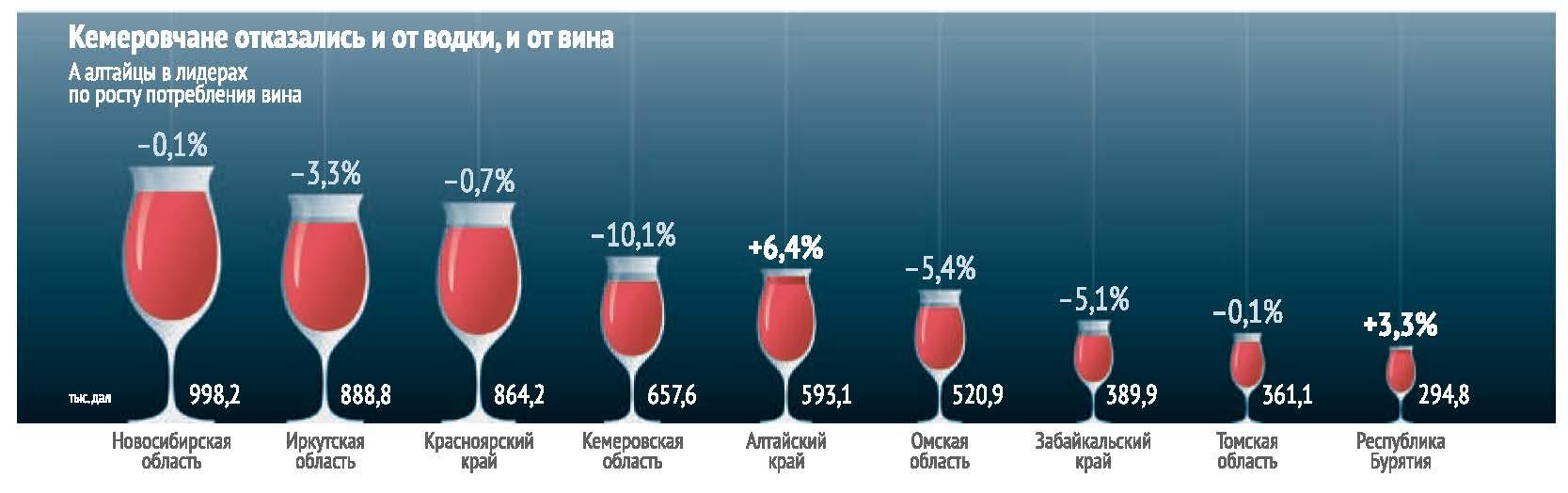 Бренди сколько градусов крепость — история алкоголя