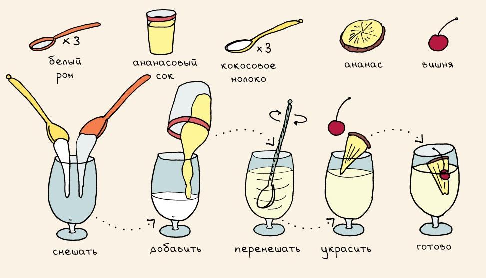 Крамбамбуля — рецепты, секреты классического напитка и нюансы домашнего приготовления (125 фото)