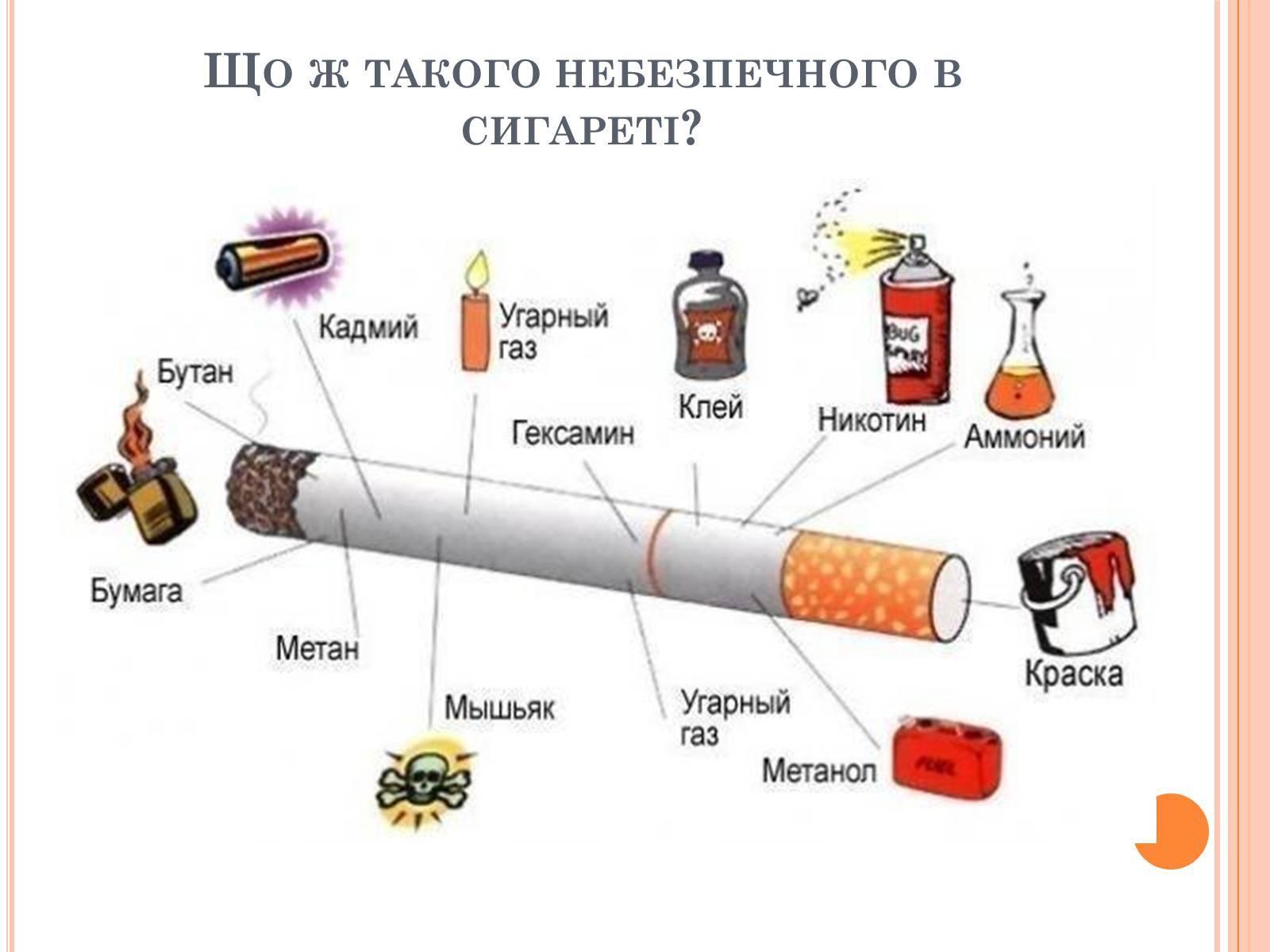 Упал уголек с сигареты примета