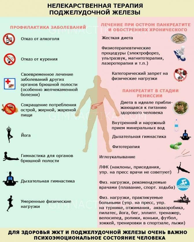Сколько живут с хроническим панкреатитом