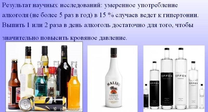 Алкоголь расширяет или сужает сосуды в организме