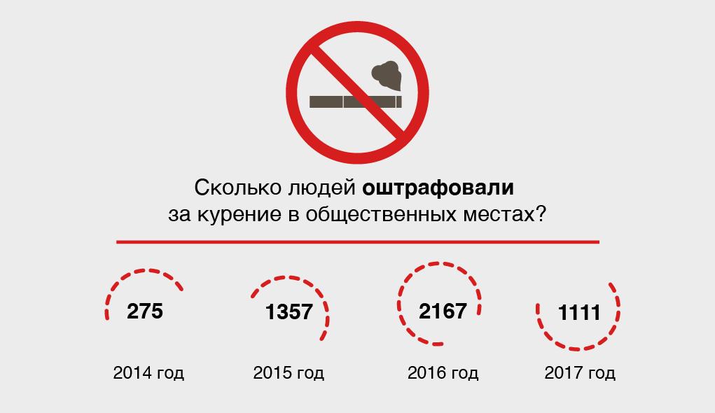 Полмиллиона за сигарету: девушке грозит крупный штраф за курение на борту самолета авиакомпании «победа»
