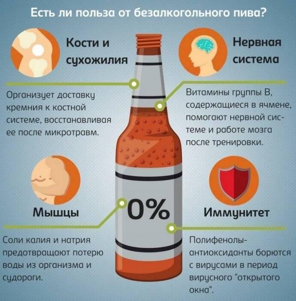 Можно ли пить пиво при кодировке