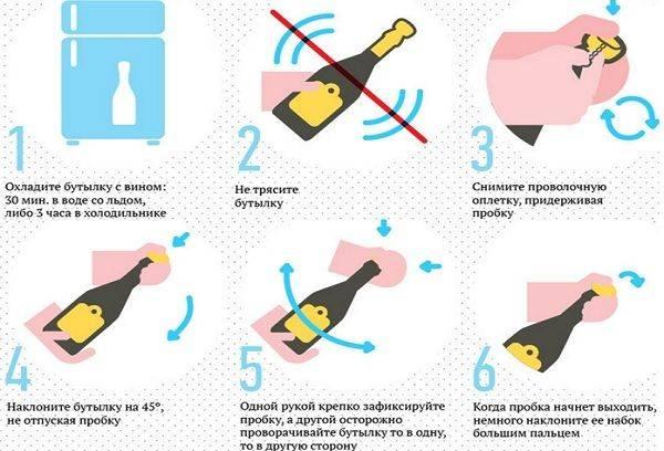 Как открыть бутылку шампанского поправилам этикета, со«спецэффектами», иесли сломалась пробка