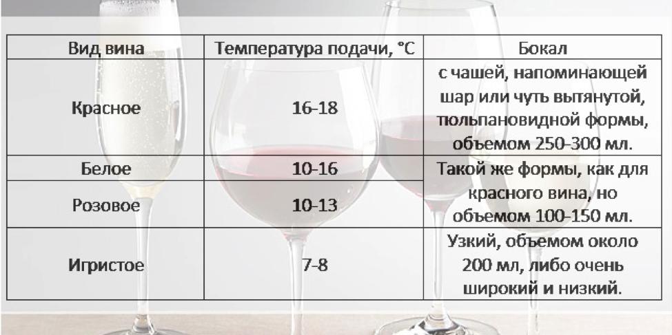 Можно ли ставить вино в нержавейке. pravilnohranuedy.ru