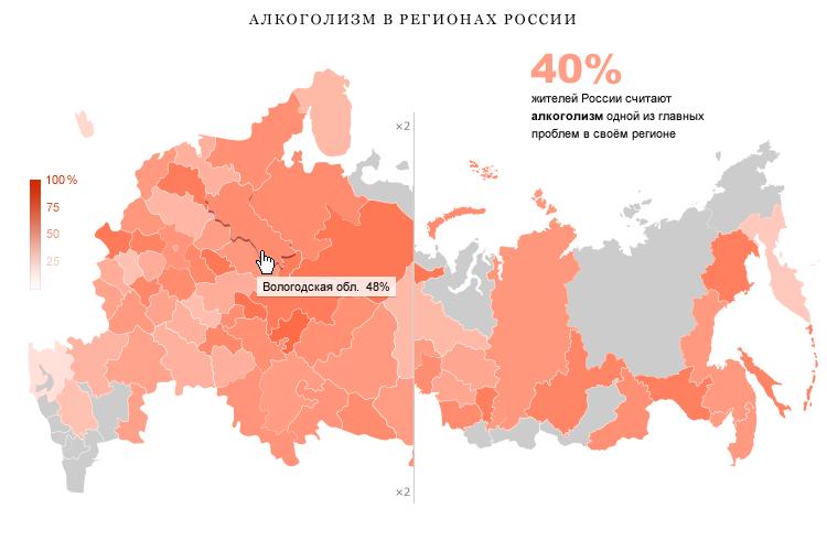 Борьба с алкоголизмом в россии: государственные программы, отзывы наркологов