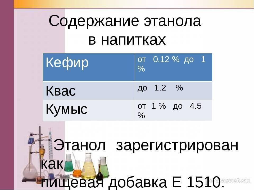 Содержание алкоголя в кефире: домашнего и промышленного производства   medeponim.ru