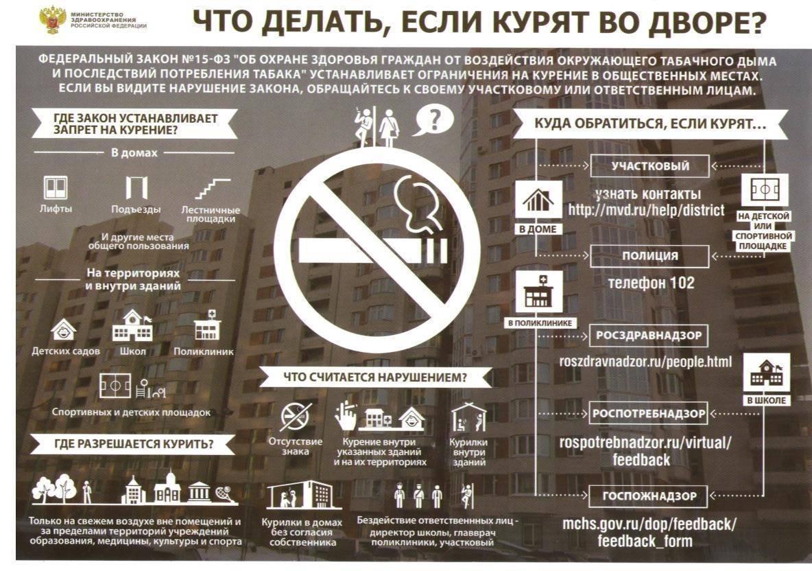Можно ли курить iqos в аэропорту в поезде и общественных местах?