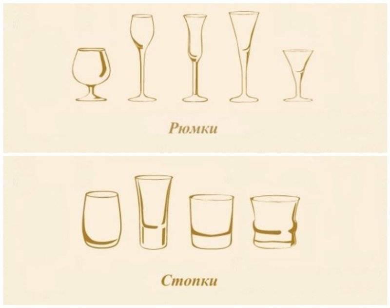 Обзор посуды для алкоголя