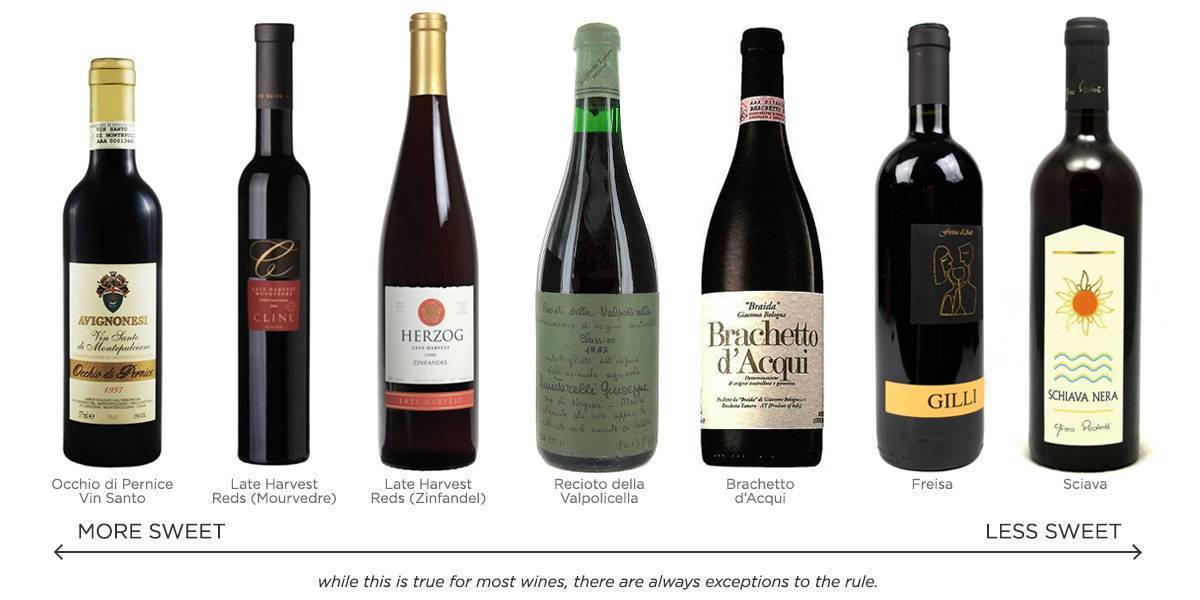 Херес что это за вино ? технология, чем отличается, история