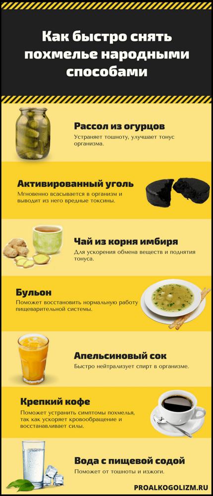 7 лучших продуктов от похмелья