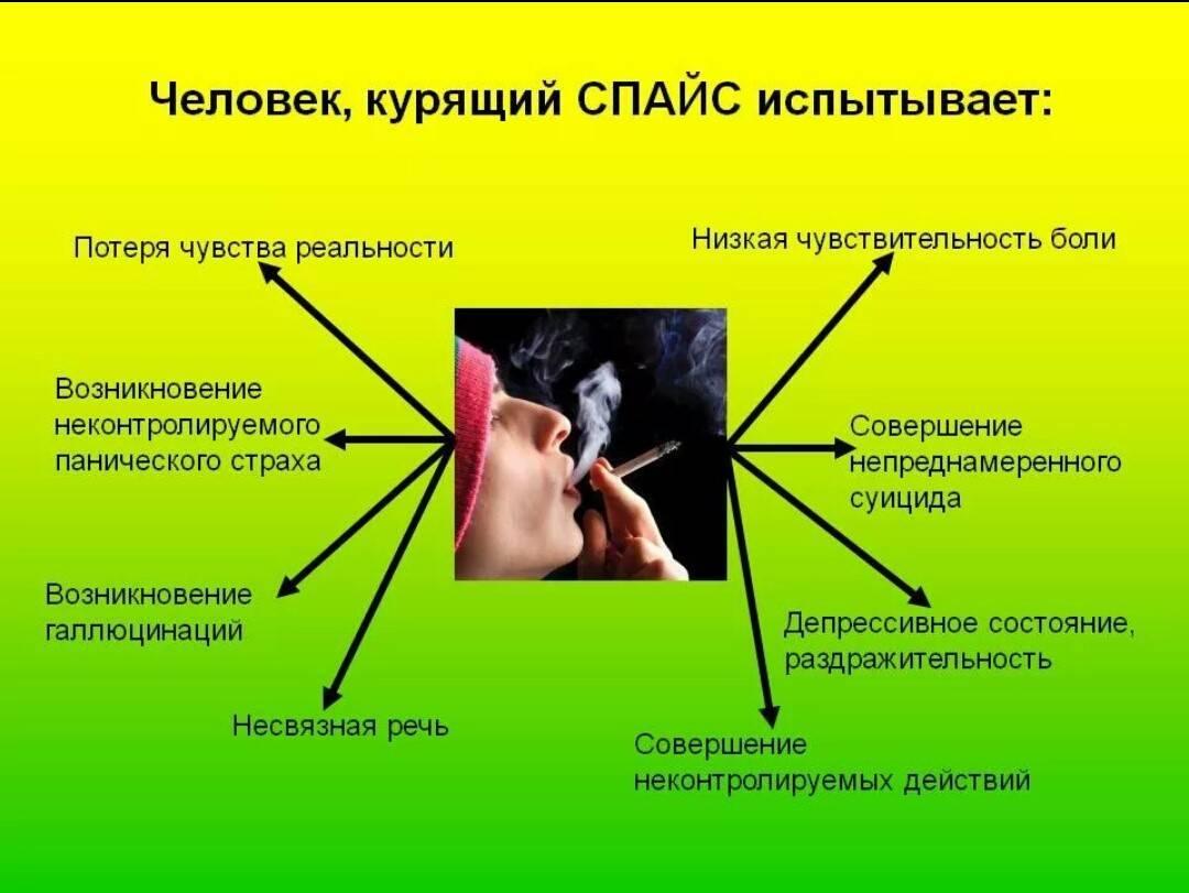 Вред марихуаны. вред курения травки для мужчин