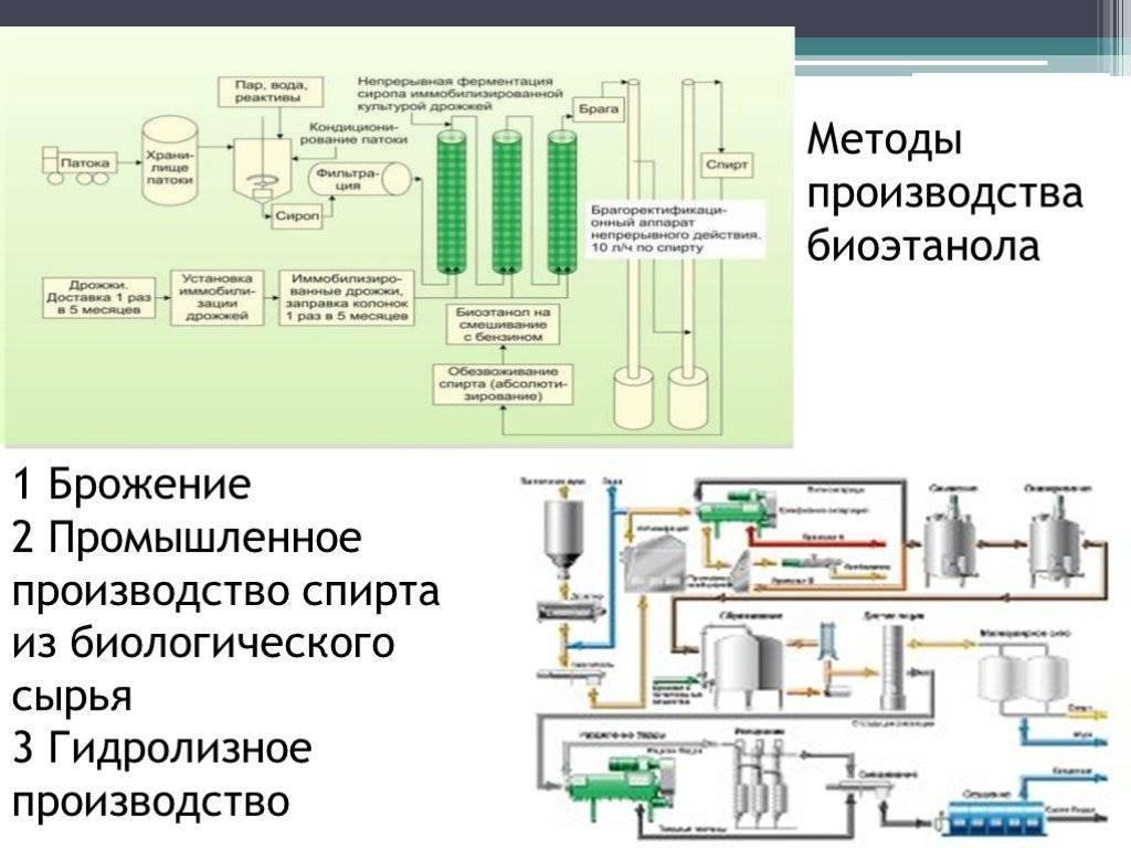 Водовка русский напиток. водка русская водка советская или чем вредна водка а сивуха полезнее