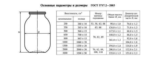 Алкогольный подарок мужчине до 2000 рублей - алкохакер