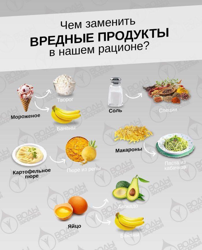 Психологическая зависимость от еды: как избавиться? советы экспертов