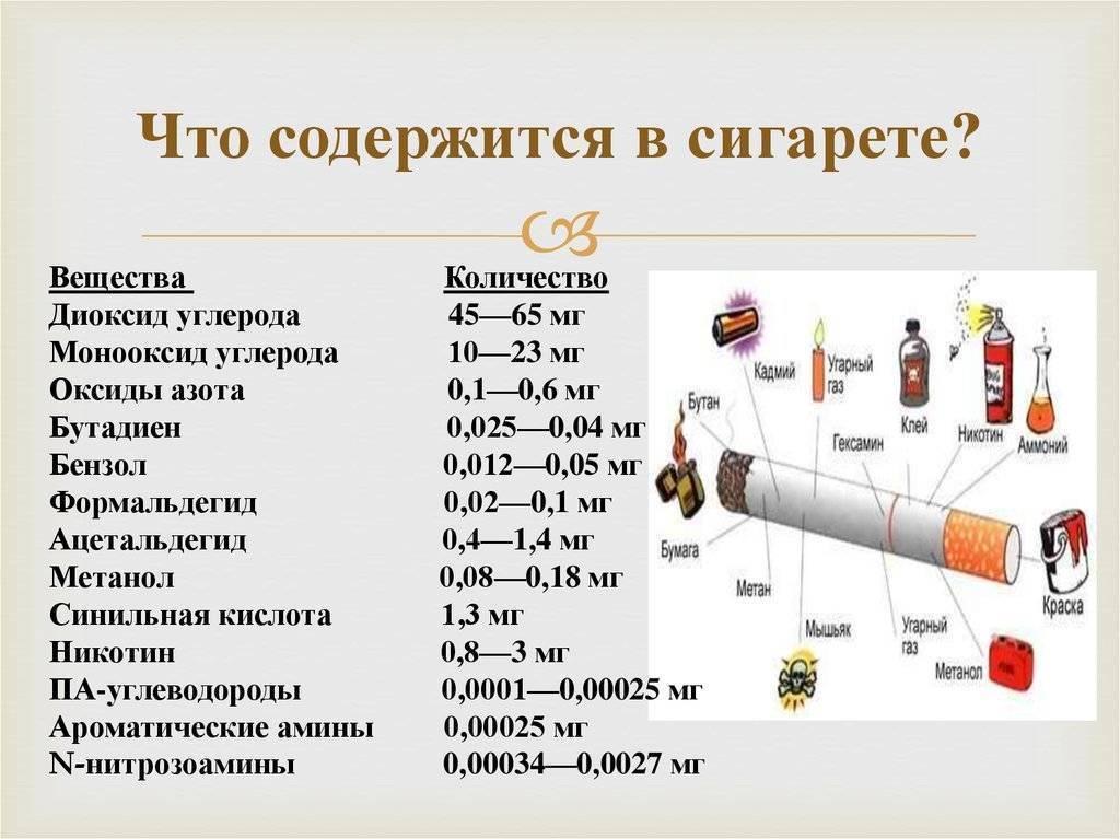 Сколько никотина в сигаретах - обычных и электронных