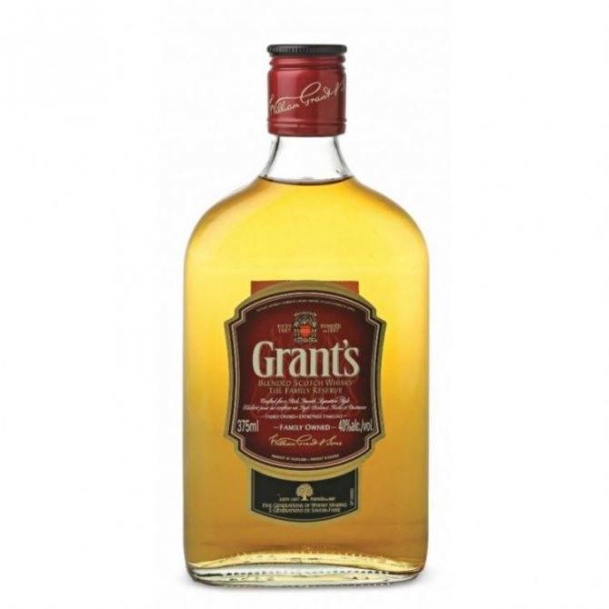 Пробую виски famous grouse | мир виски | яндекс дзен