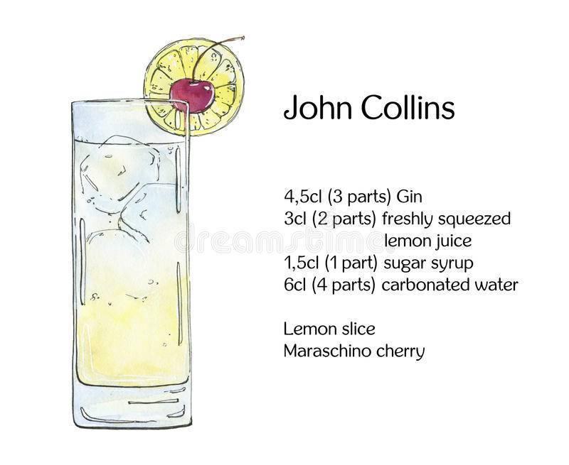 Том коллинз коктейль — ингредиенты, пропорции, технология приготовления и правила употребления (130 фото и видео)