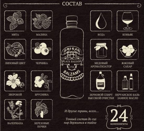 Кофе с бальзамом польза и вред. полезные свойства алкогольного напитка