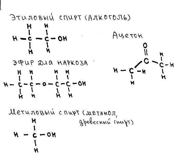 Химическая формула спирта и водки