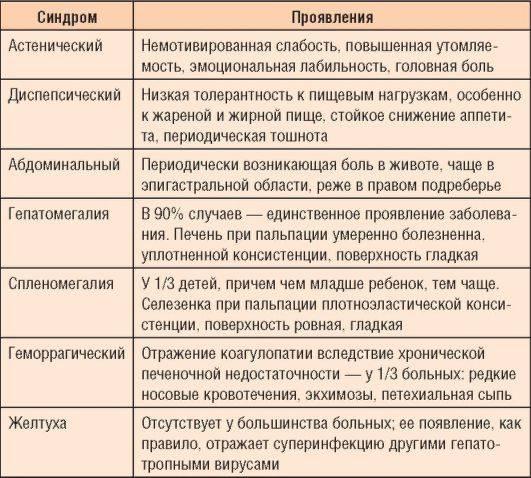 Что такое копрограмма — таблица расшифровки анализа
