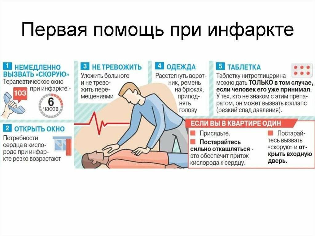 Болит сердце с похмелья — что делать, запрещенные методы лечения