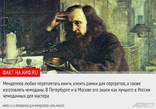 Менделеев изобрел водку – правда или ложь? происхождение и эволюция русской водки