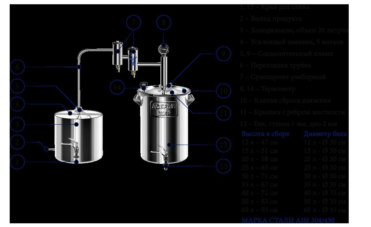 Характеристики самогонного оборудования с сухопарником и барботером | про самогон и другие напитки ? | яндекс дзен