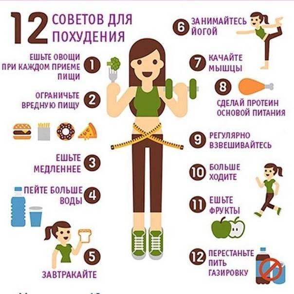Алкогольные диеты для похудения