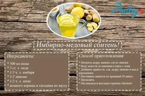 Сбитень: рецепт и фото
