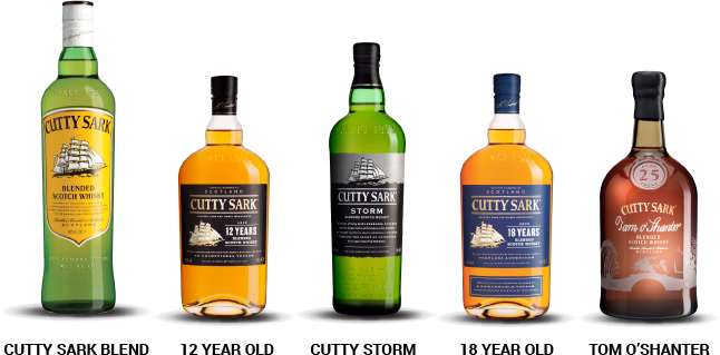 Большая бутылка виски - особенности, название и состав