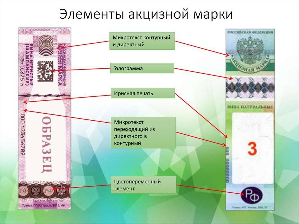 Как проверить акцизную марку на сигаретах, акцизная марка сигареты проверить номеру