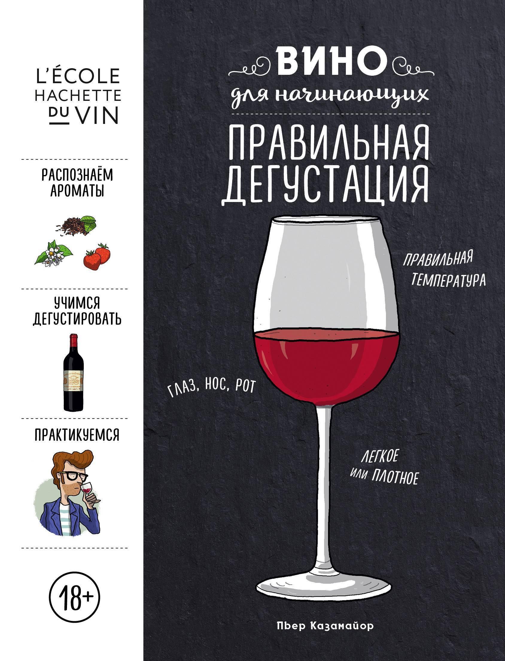 Дегустация вина: в компании друзей и в одиночку. как дегустировать вино  на вкус