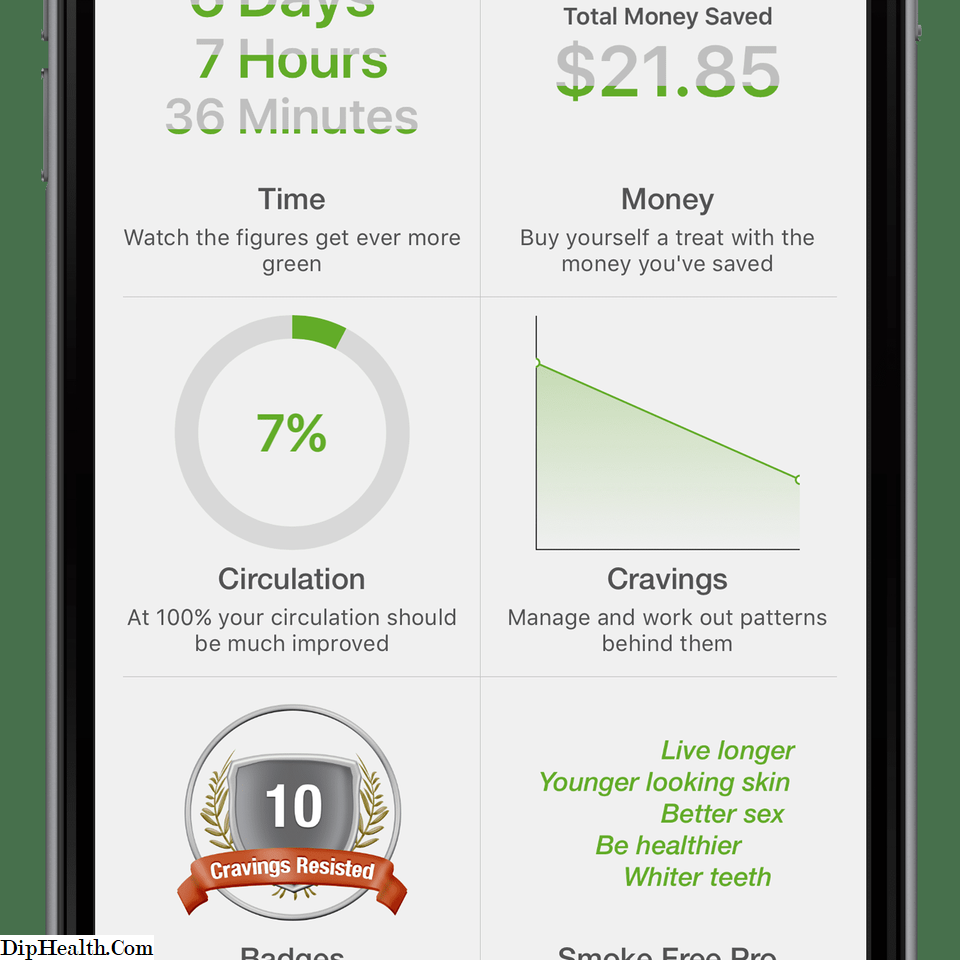 Топ-8 лучших приложений для iphone, которые помогут бросить курить