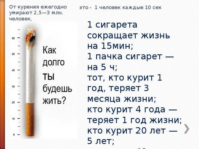 Как курение влияет на зрение человека - болезни и методы лечения