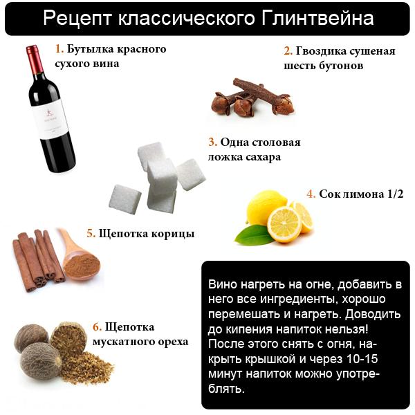 Глинтвейн в домашних условиях: классический и безалкогольный рецепт