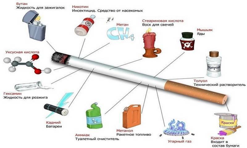 Безвредные сигареты: правда или все же выдумка?