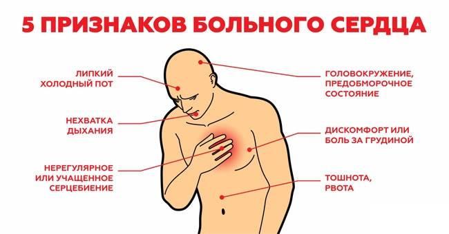 С похмелья болит сердце - что делать. аритмия после алкоголя