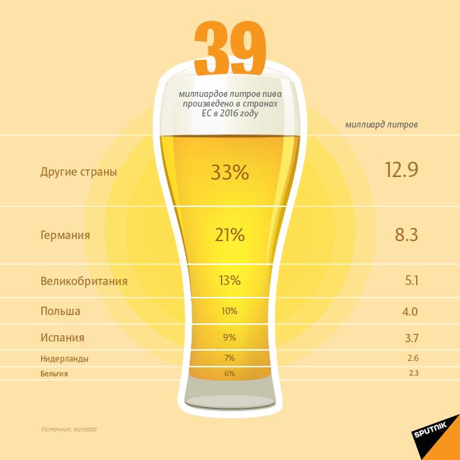 Что произойдет с организмом, если пить пиво ежедневно