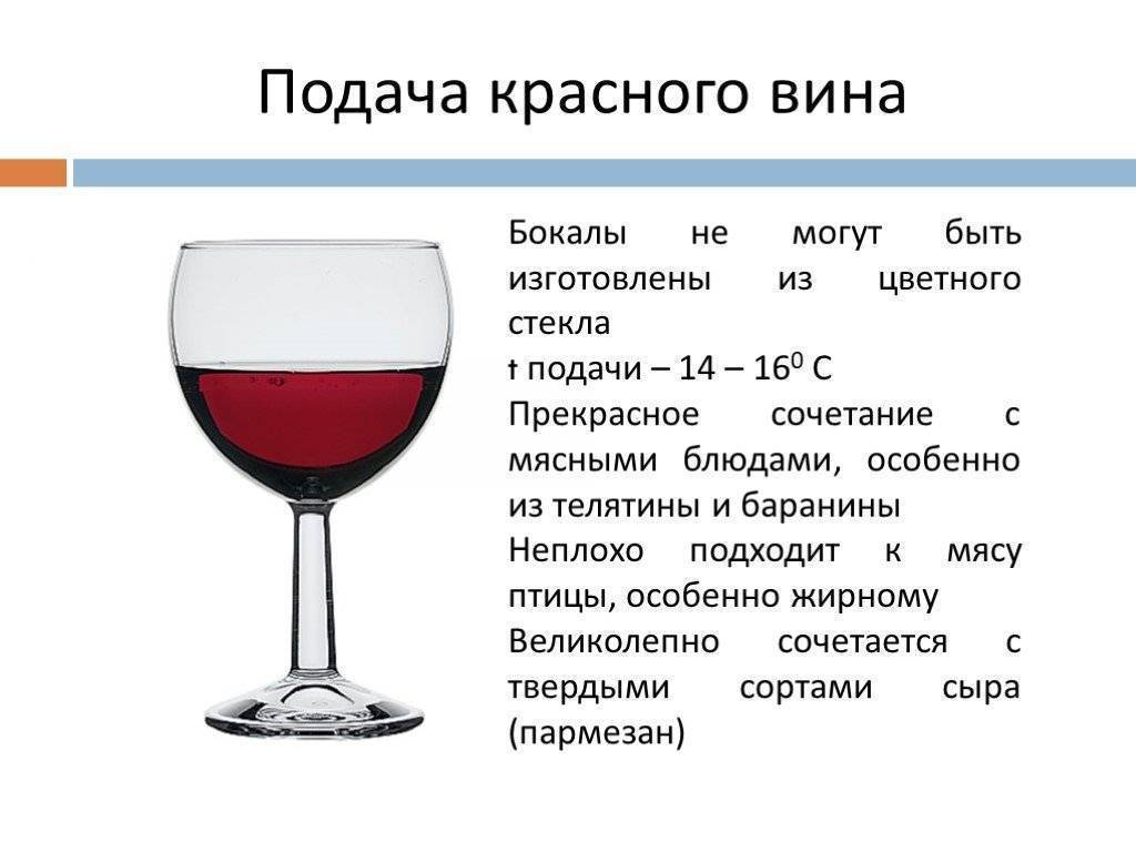 Вино, разбавленное водой: зачем и как это делать